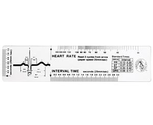 Cardio Meter
